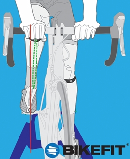road bike fitting knee alignment