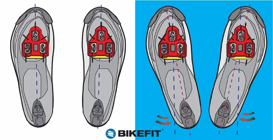 How To Fit A Road Bicycle Starting With The Foot Pedal