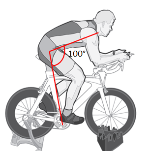 Hip Angle - Triathlon